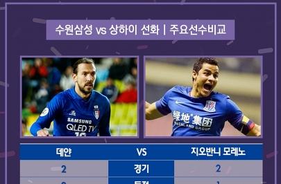[VIDEO_프리뷰] 2018 AFC챔피언스리그 수원삼성vs상하이 선화