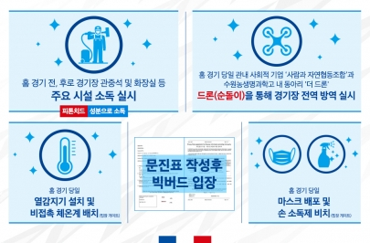 '드론, 피톤치드, 열감지기 총동원' 수원삼성, 빗셀고베전 '코로나19' 예방 만전